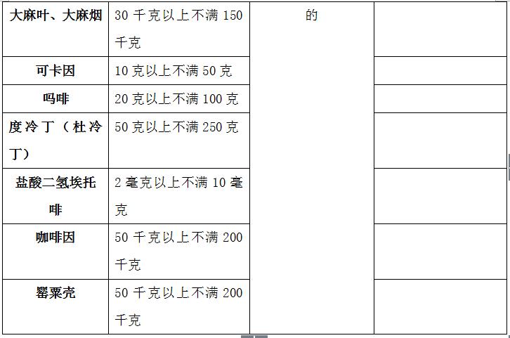 2015103049080673